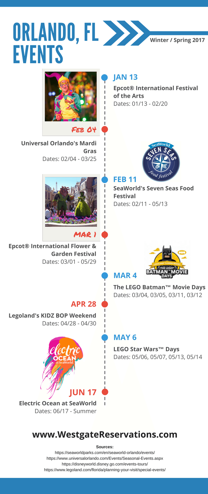 Orlando Events Infographic 2017